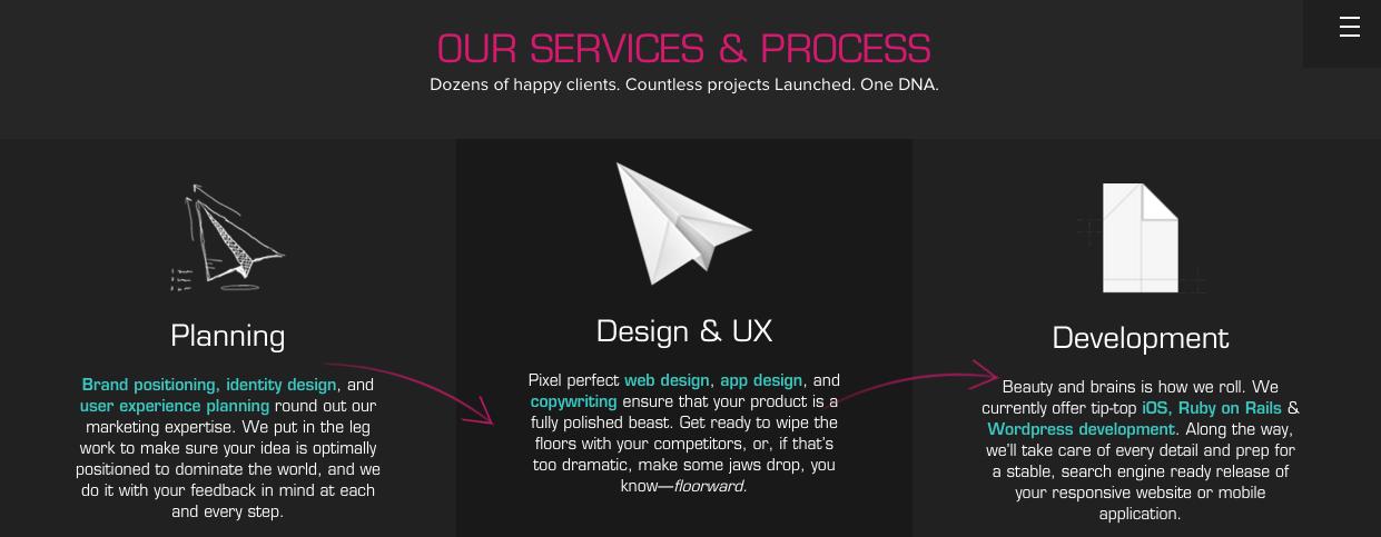 Website Description Boxes
